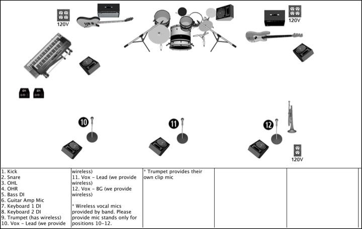 Phonix_Stage_Plot_7-Piece